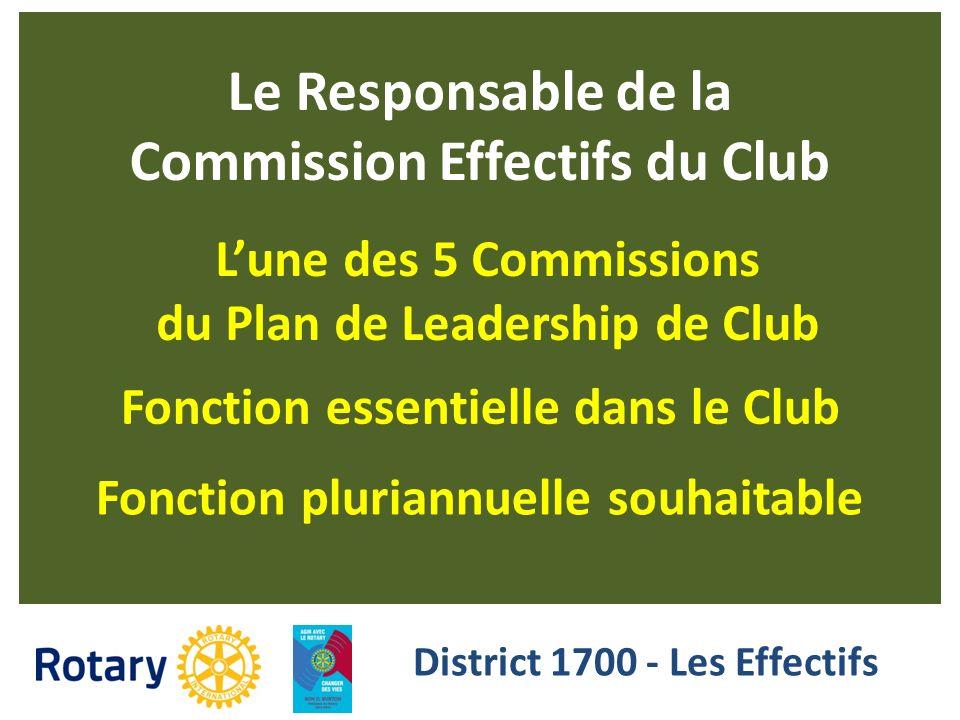 Lune des 5 Commissions du Plan de Leadership de Club Fonction essentielle dans le Club Le Responsable de la Commission Effectifs du Club Fonction plur
