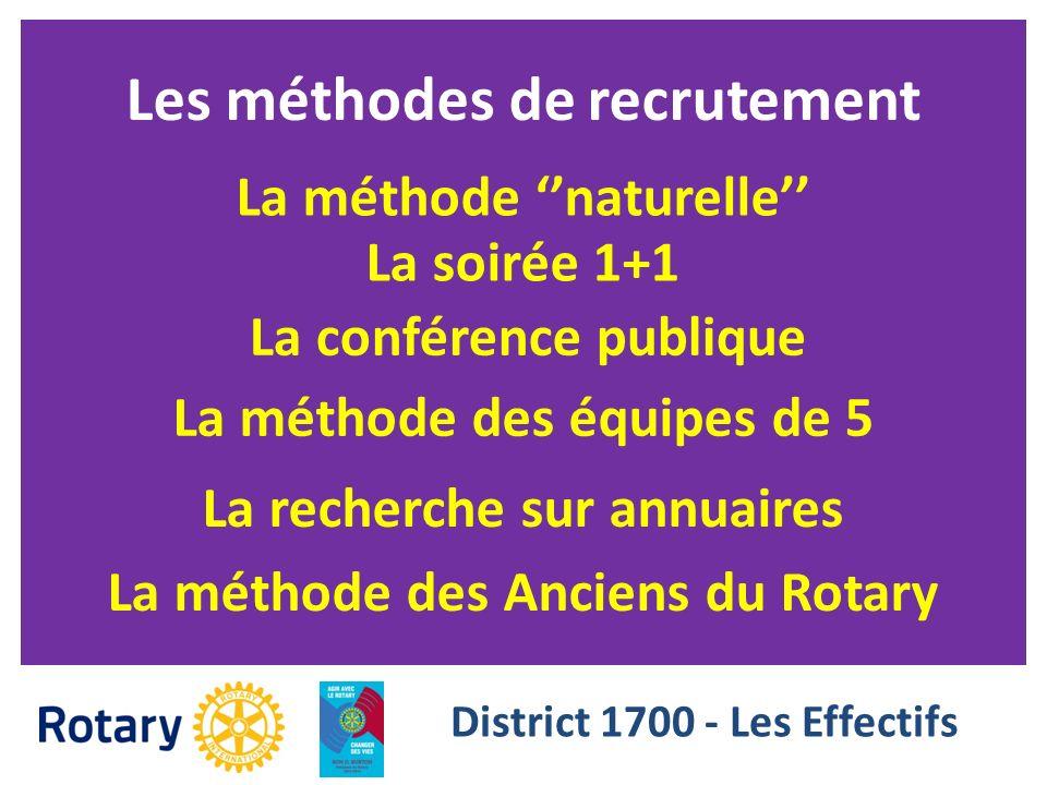Les méthodes de recrutement La soirée 1+1 La recherche sur annuaires La méthode des équipes de 5 La méthode naturelle District 1700 - Les Effectifs La