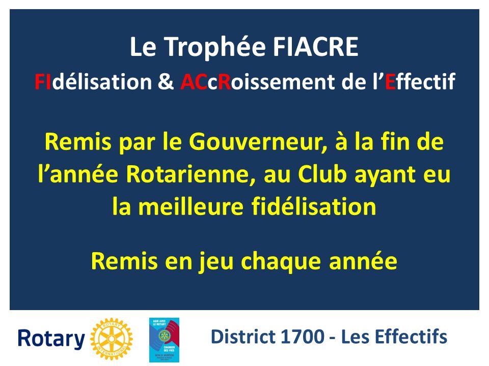 Le Trophée FIACRE Remis par le Gouverneur, à la fin de lannée Rotarienne, au Club ayant eu la meilleure fidélisation FIdélisation & ACcRoissement de l