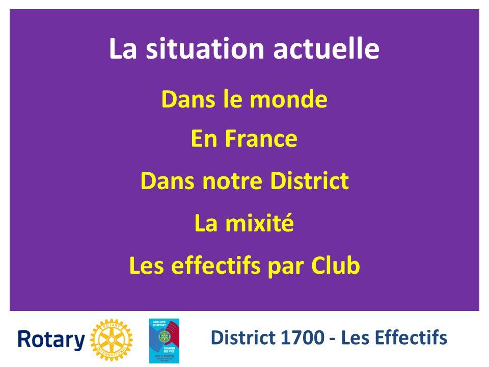 La situation actuelle En France Dans notre District La mixité Les effectifs par Club Dans le monde District 1700 - Les Effectifs