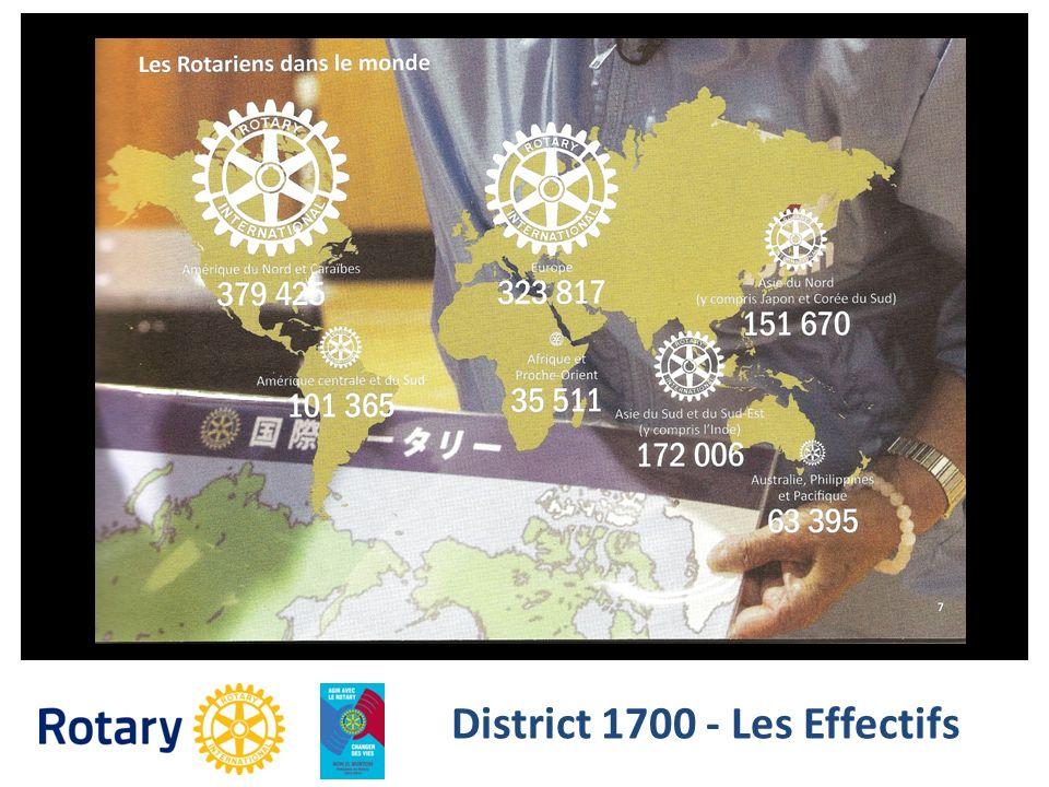 La situation actuelle en France 32 646 Rotariens 1 060 Clubs 18 Districts District 1700 - Les Effectifs