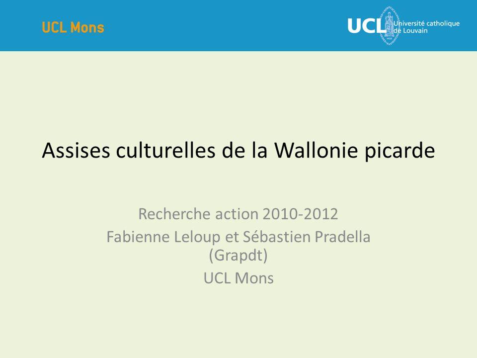 Étapes Pourquoi?: Culture et économie Comment?: la Recherche-action Quoi?: les Résultats Vers quoi?: les Perspectives