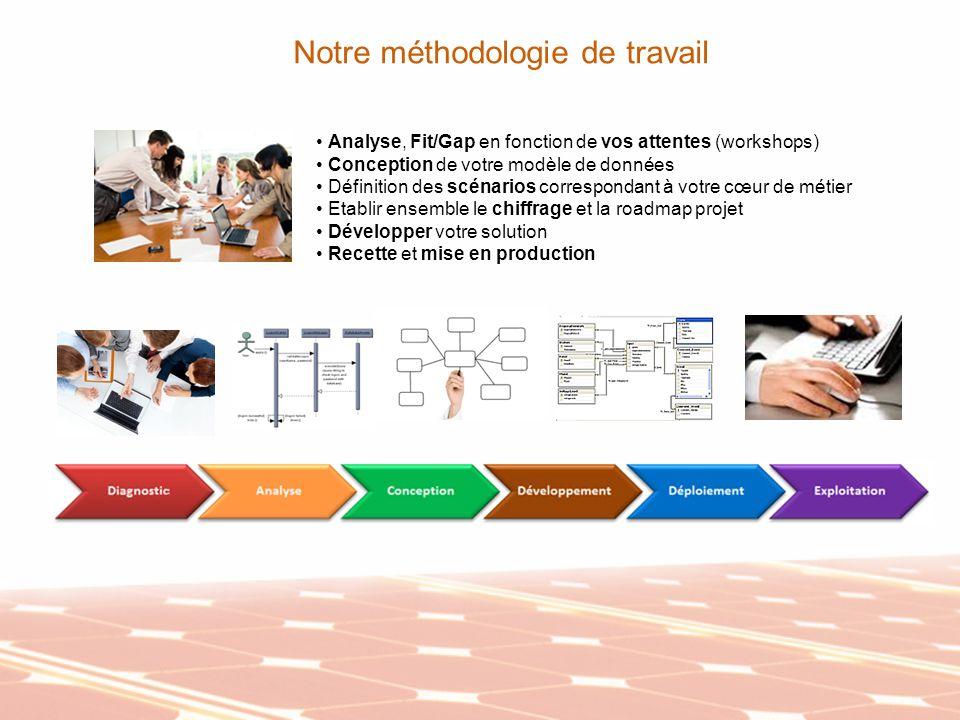 Analyse, Fit/Gap en fonction de vos attentes (workshops) Conception de votre modèle de données Définition des scénarios correspondant à votre cœur de
