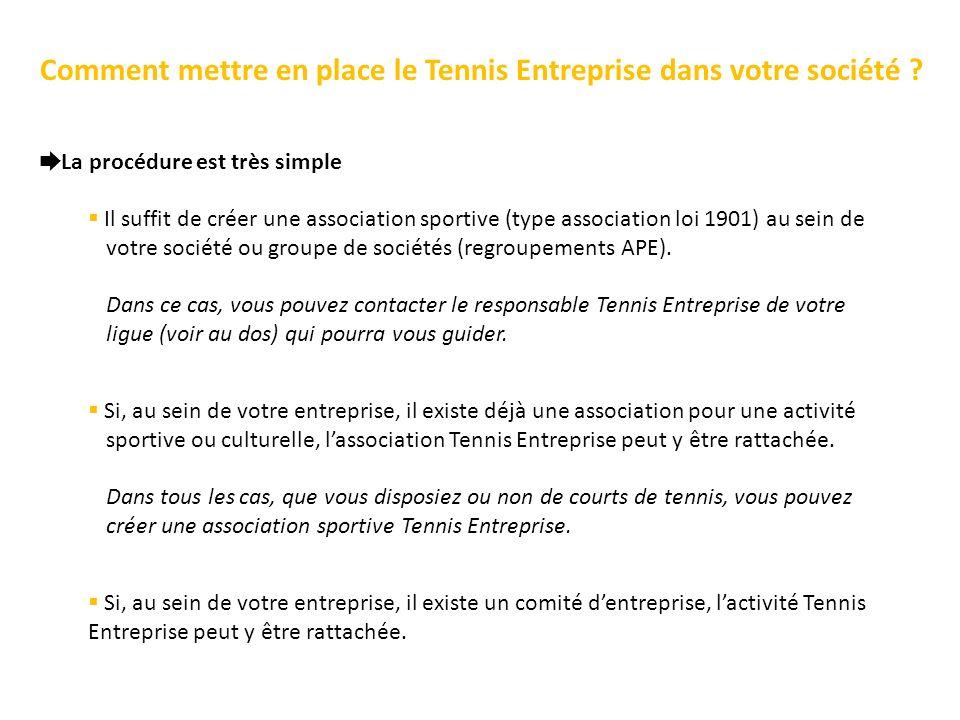 Comment mettre en place le Tennis Entreprise dans votre société .