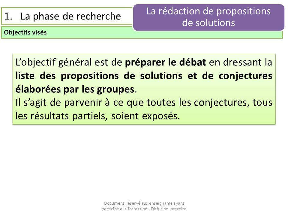Document réservé aux enseignants ayant participé à la formation - Diffusion interdite 1.La phase de recherche Objectifs visés La rédaction de proposit
