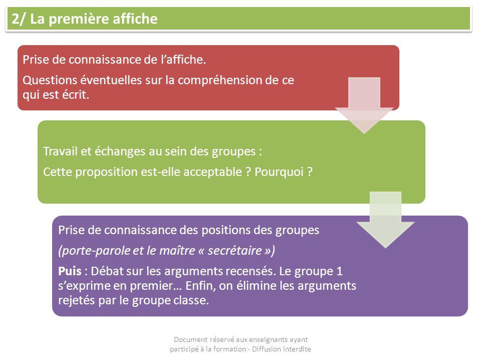 Document réservé aux enseignants ayant participé à la formation - Diffusion interdite 2/ La première affiche Prise de connaissance de laffiche. Questi