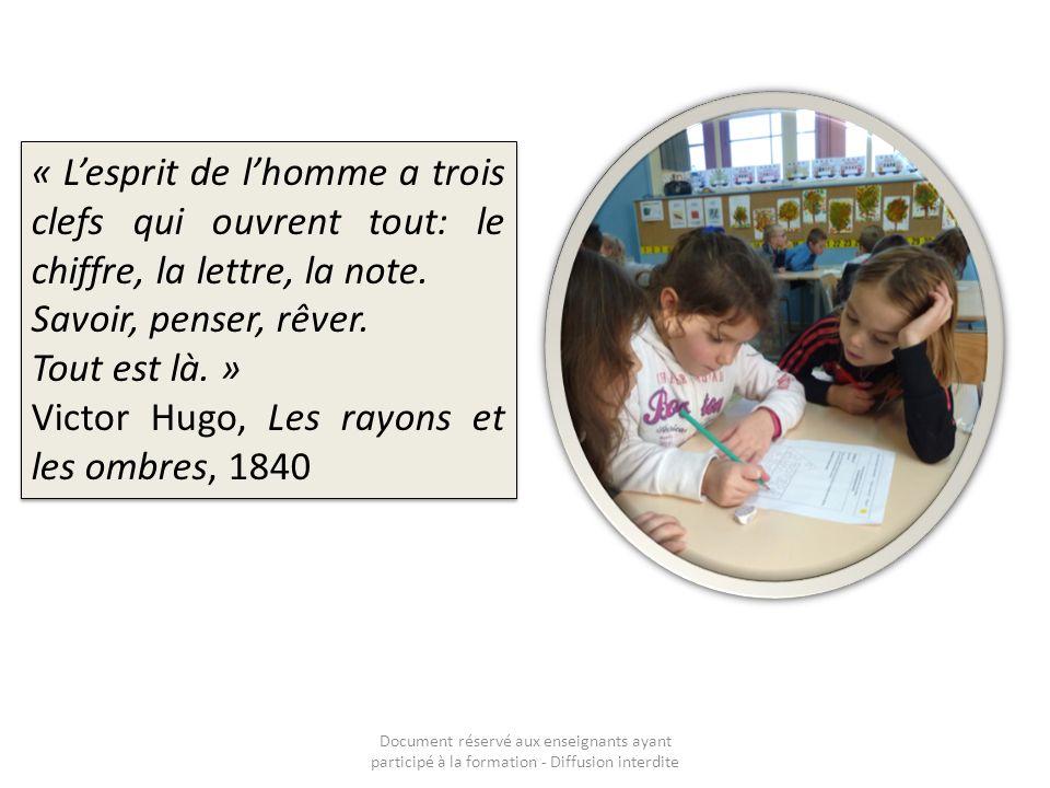 Document réservé aux enseignants ayant participé à la formation - Diffusion interdite « Lesprit de lhomme a trois clefs qui ouvrent tout: le chiffre,