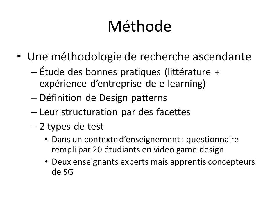 Méthode Une méthodologie de recherche ascendante – Étude des bonnes pratiques (littérature + expérience dentreprise de e-learning) – Définition de Des