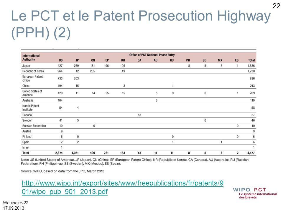 Le système international des brevets Webinaire-22 17.09.2013 22 Le PCT et le Patent Prosecution Highway (PPH) (2) http://www.wipo.int/export/sites/www