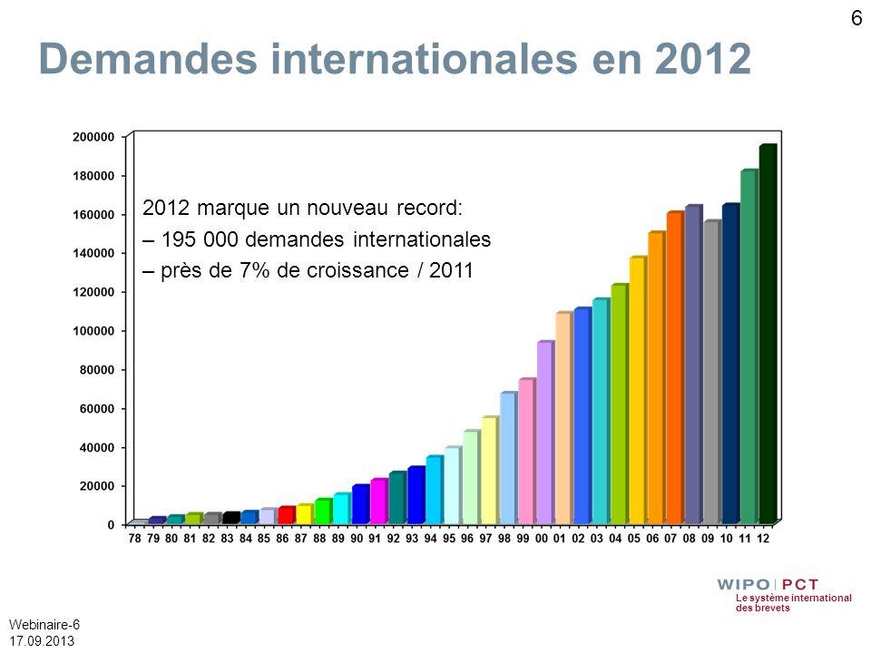 Le système international des brevets Webinaire-6 17.09.2013 Demandes internationales en 2012 2012 marque un nouveau record: – 195 000 demandes interna