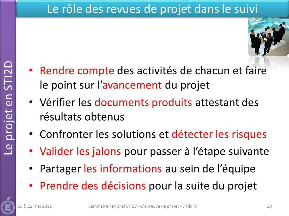Rendre compte des activités de chacun et faire le point sur lavancement du projet Vérifier les documents produits attestant des résultats obtenus Conf