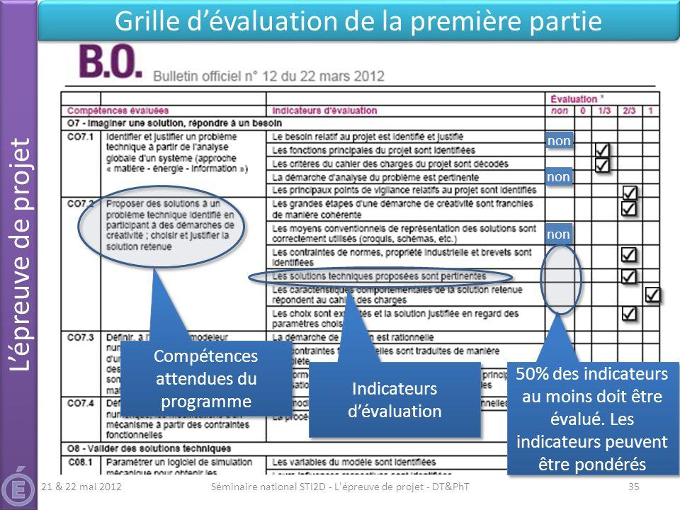 Séminaire national STI2D - L'épreuve de projet - DT&PhT35 Grille dévaluation de la première partie 50% des indicateurs au moins doit être évalué. Les