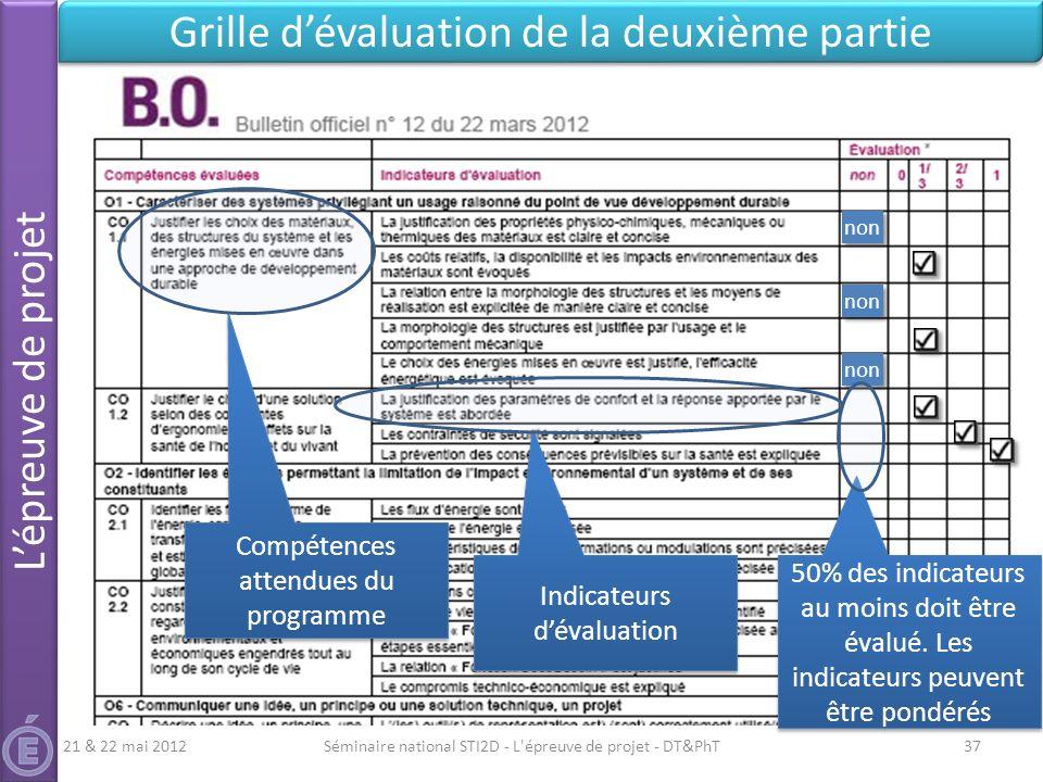 Séminaire national STI2D - L'épreuve de projet - DT&PhT37 Grille dévaluation de la deuxième partie Compétences attendues du programme Indicateurs déva