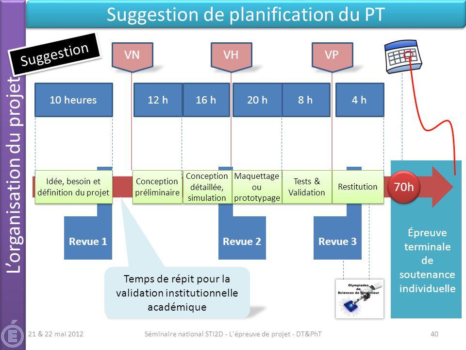 Revue 1Revue 3Revue 2 Épreuve terminale de soutenance individuelle Séminaire national STI2D - L'épreuve de projet - DT&PhT40 Suggestion de planificati