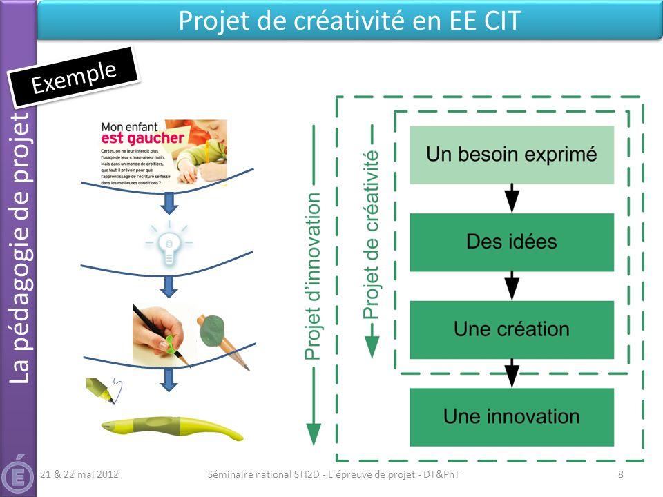 Séminaire national STI2D - L'épreuve de projet - DT&PhT8 Projet de créativité en EE CIT La pédagogie de projet Exemple 21 & 22 mai 2012