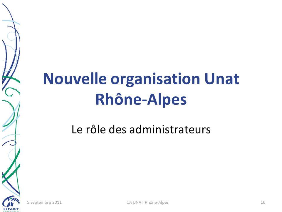 Nouvelle organisation Unat Rhône-Alpes Le rôle des administrateurs 5 septembre 2011CA UNAT Rhône-Alpes16