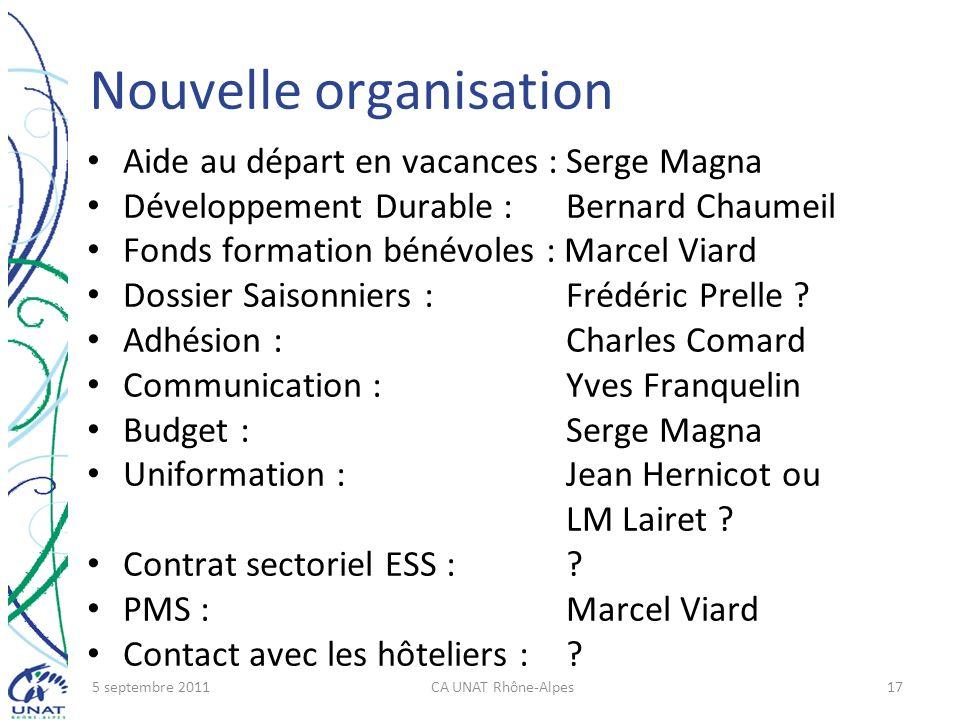 Nouvelle organisation Aide au départ en vacances :Serge Magna Développement Durable : Bernard Chaumeil Fonds formation bénévoles : Marcel Viard Dossie