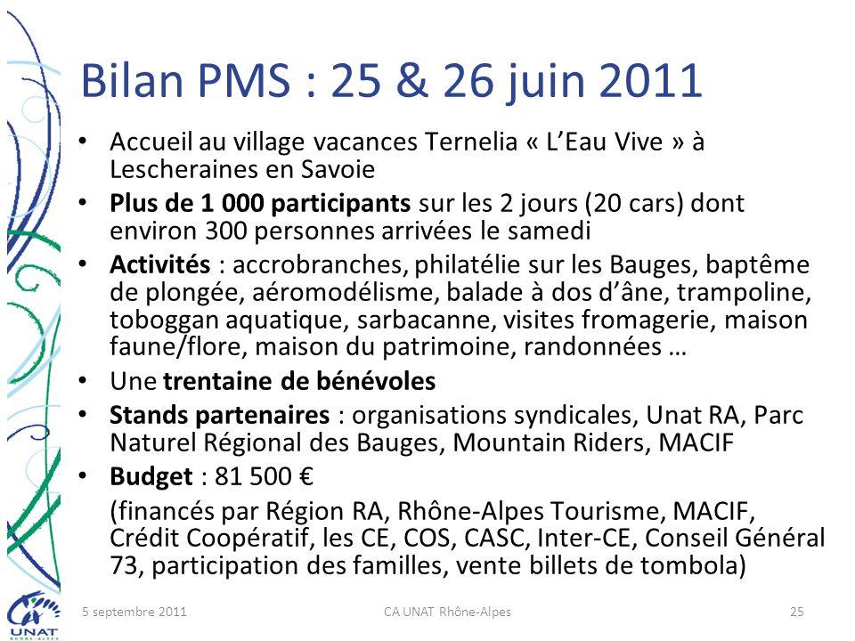 Bilan PMS : 25 & 26 juin 2011 Accueil au village vacances Ternelia « LEau Vive » à Lescheraines en Savoie Plus de 1 000 participants sur les 2 jours (