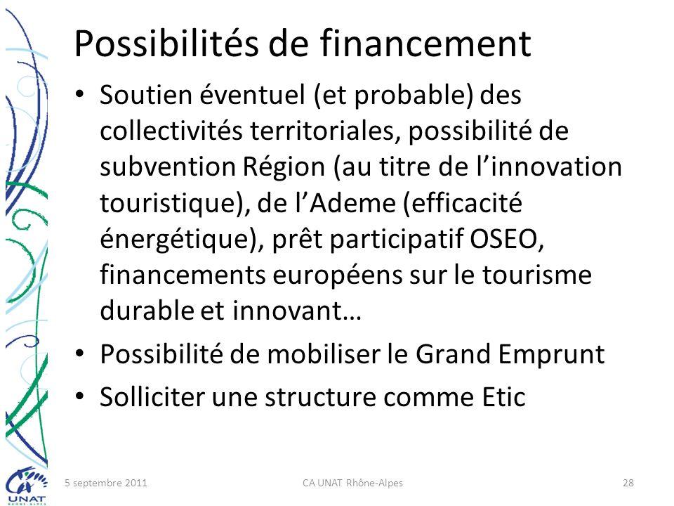 Possibilités de financement Soutien éventuel (et probable) des collectivités territoriales, possibilité de subvention Région (au titre de linnovation