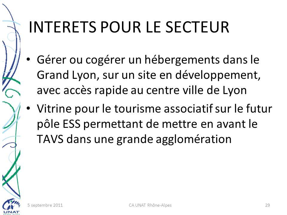 INTERETS POUR LE SECTEUR Gérer ou cogérer un hébergements dans le Grand Lyon, sur un site en développement, avec accès rapide au centre ville de Lyon