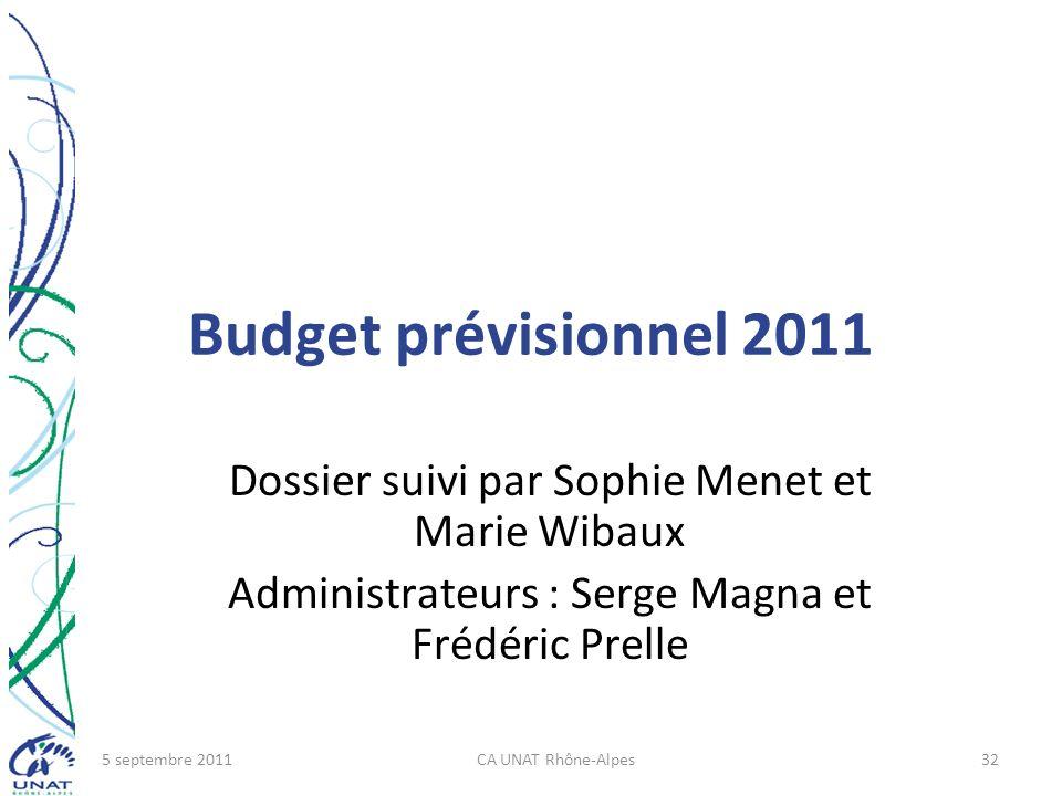 Budget prévisionnel 2011 Dossier suivi par Sophie Menet et Marie Wibaux Administrateurs : Serge Magna et Frédéric Prelle 5 septembre 2011CA UNAT Rhône