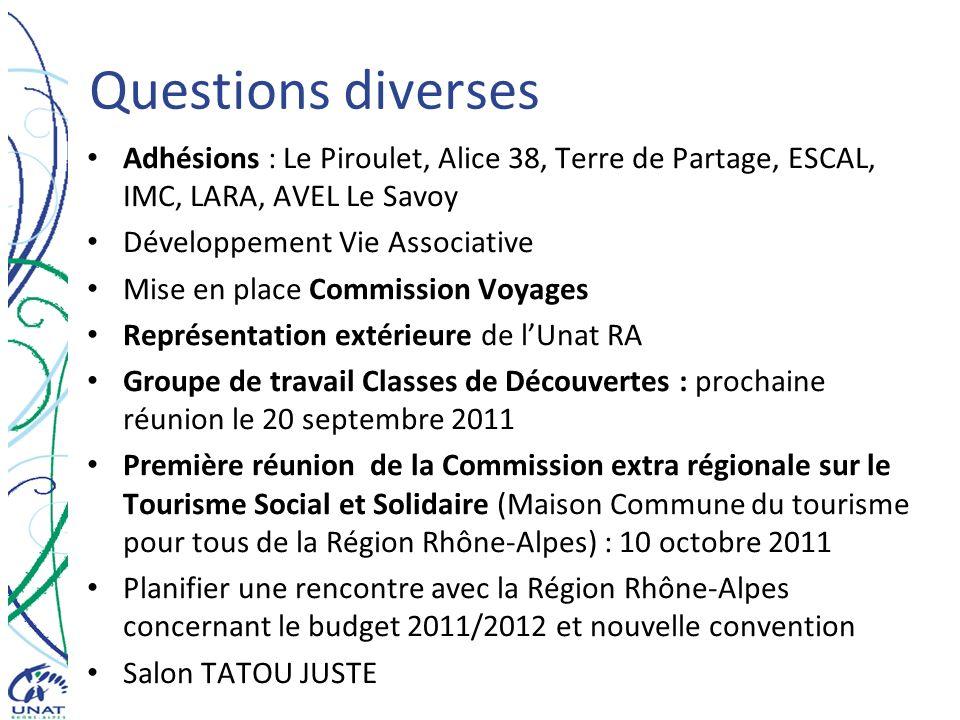 Questions diverses Adhésions : Le Piroulet, Alice 38, Terre de Partage, ESCAL, IMC, LARA, AVEL Le Savoy Développement Vie Associative Mise en place Co
