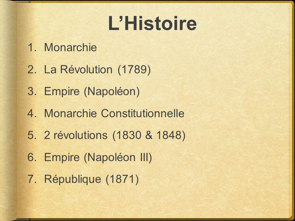 LHistoire 1.Monarchie 2.La Révolution (1789) 3.Empire (Napoléon) 4.Monarchie Constitutionnelle 5.2 révolutions (1830 & 1848) 6.Empire (Napoléon III) 7