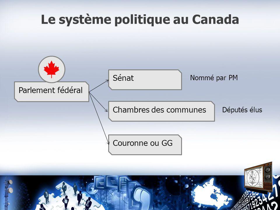 Le système politique au Canada Nommé par PM Députés élus Parlement fédéral Sénat Chambres des communes Couronne ou GG