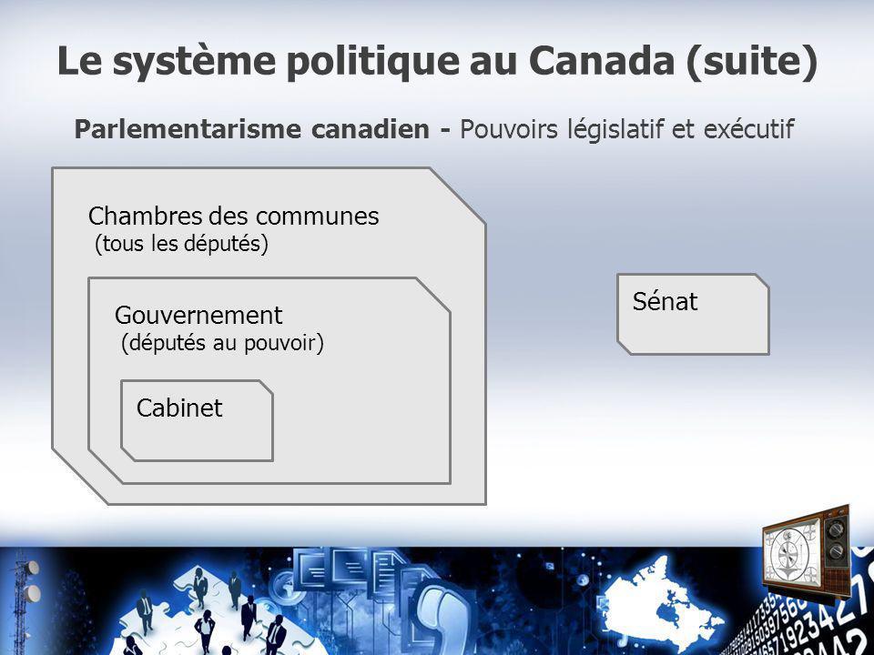 Le système politique au Canada (suite) Chambres des communes (tous les députés) Gouvernement (députés au pouvoir) Cabinet Sénat Parlementarisme canadien - Pouvoirs législatif et exécutif