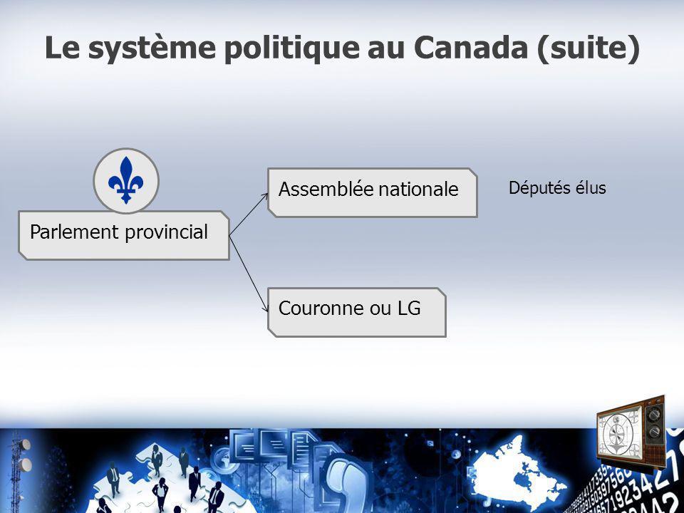 Le système politique au Canada (suite) Députés élus Parlement provincial Assemblée nationale Couronne ou LG