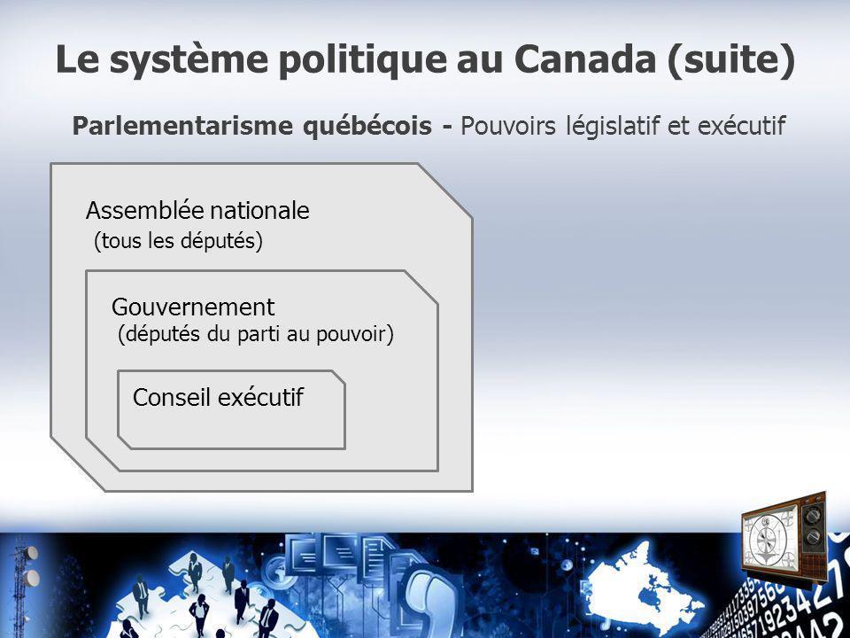 Le système politique au Canada (suite) Assemblée nationale (tous les députés) Gouvernement (députés du parti au pouvoir) Conseil exécutif Parlementarisme québécois - Pouvoirs législatif et exécutif