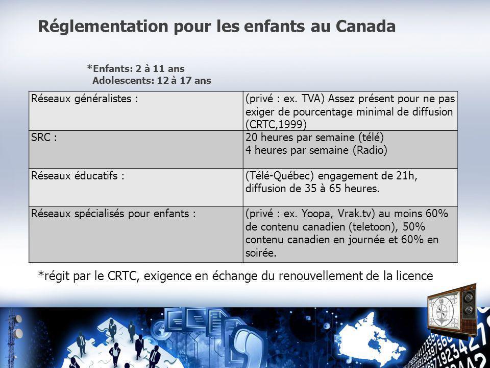 Réglementation pour les enfants au Canada *Enfants: 2 à 11 ans Adolescents: 12 à 17 ans Réseaux généralistes :(privé : ex.