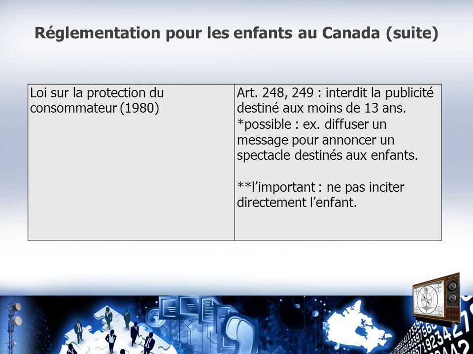 Réglementation pour les enfants au Canada (suite) Loi sur la protection du consommateur (1980) Art.