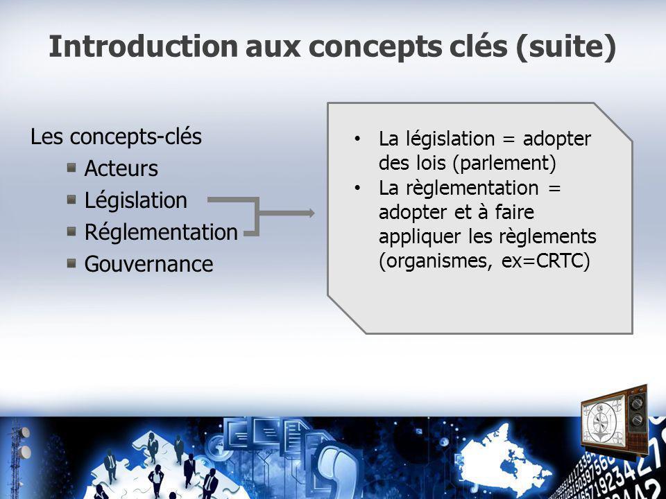 Introduction aux concepts clés (suite) Les concepts-clés Acteurs Législation Réglementation Gouvernance La législation = adopter des lois (parlement) La règlementation = adopter et à faire appliquer les règlements (organismes, ex=CRTC)