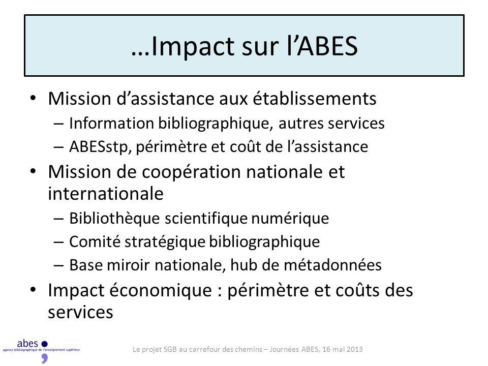 …Impact sur lABES Mission dassistance aux établissements – Information bibliographique, autres services – ABESstp, périmètre et coût de lassistance Mi