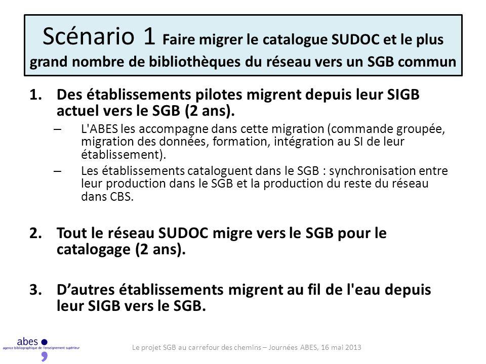 Scénario 1 Faire migrer le catalogue SUDOC et le plus grand nombre de bibliothèques du réseau vers un SGB commun 1.Des établissements pilotes migrent depuis leur SIGB actuel vers le SGB (2 ans).