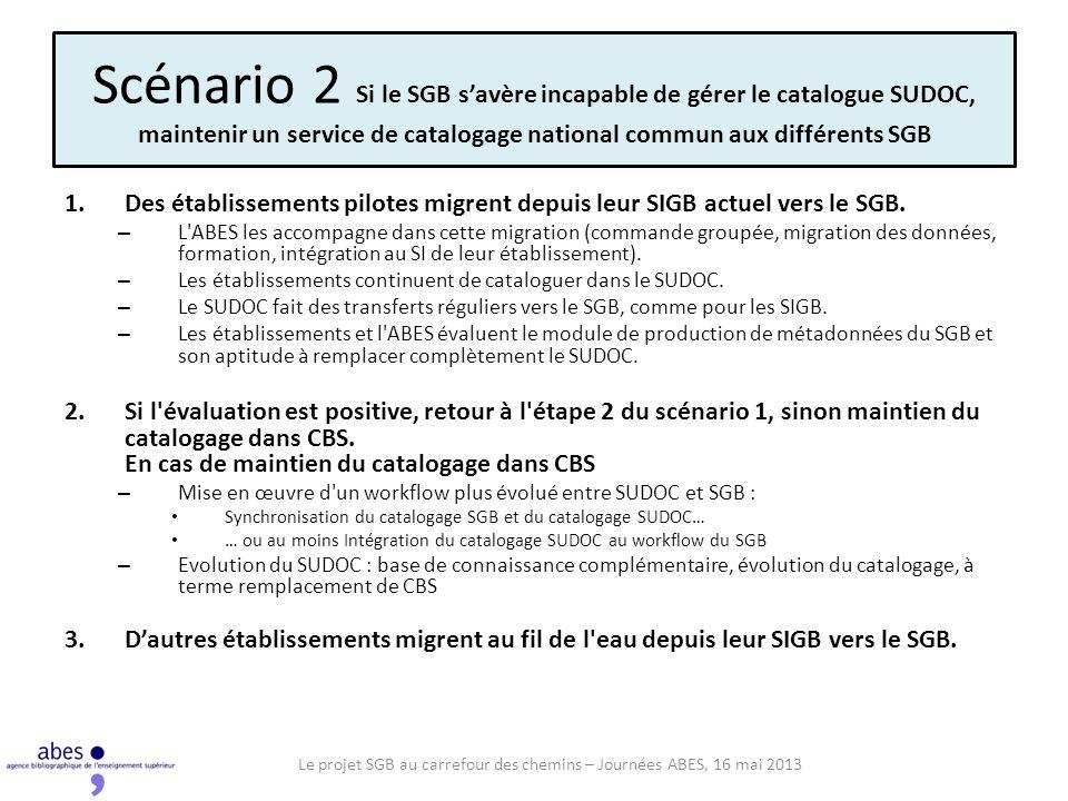 Scénario 2 Si le SGB savère incapable de gérer le catalogue SUDOC, maintenir un service de catalogage national commun aux différents SGB 1.Des établissements pilotes migrent depuis leur SIGB actuel vers le SGB.