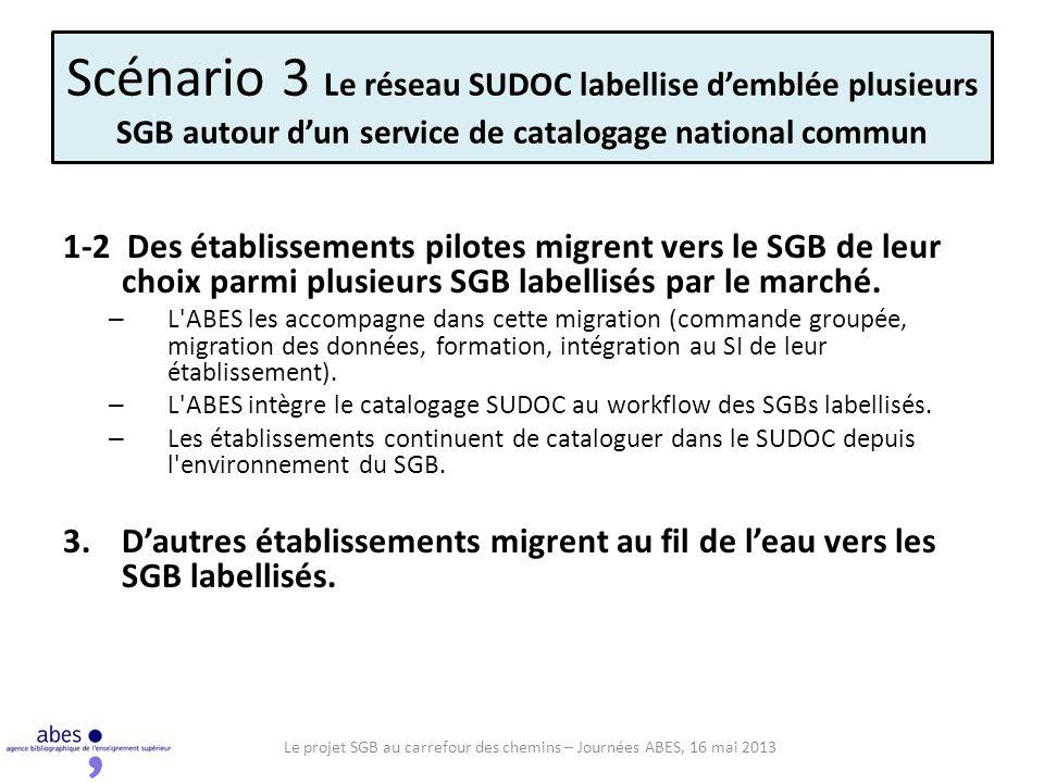 Scénario 3 Le réseau SUDOC labellise demblée plusieurs SGB autour dun service de catalogage national commun 1-2 Des établissements pilotes migrent vers le SGB de leur choix parmi plusieurs SGB labellisés par le marché.