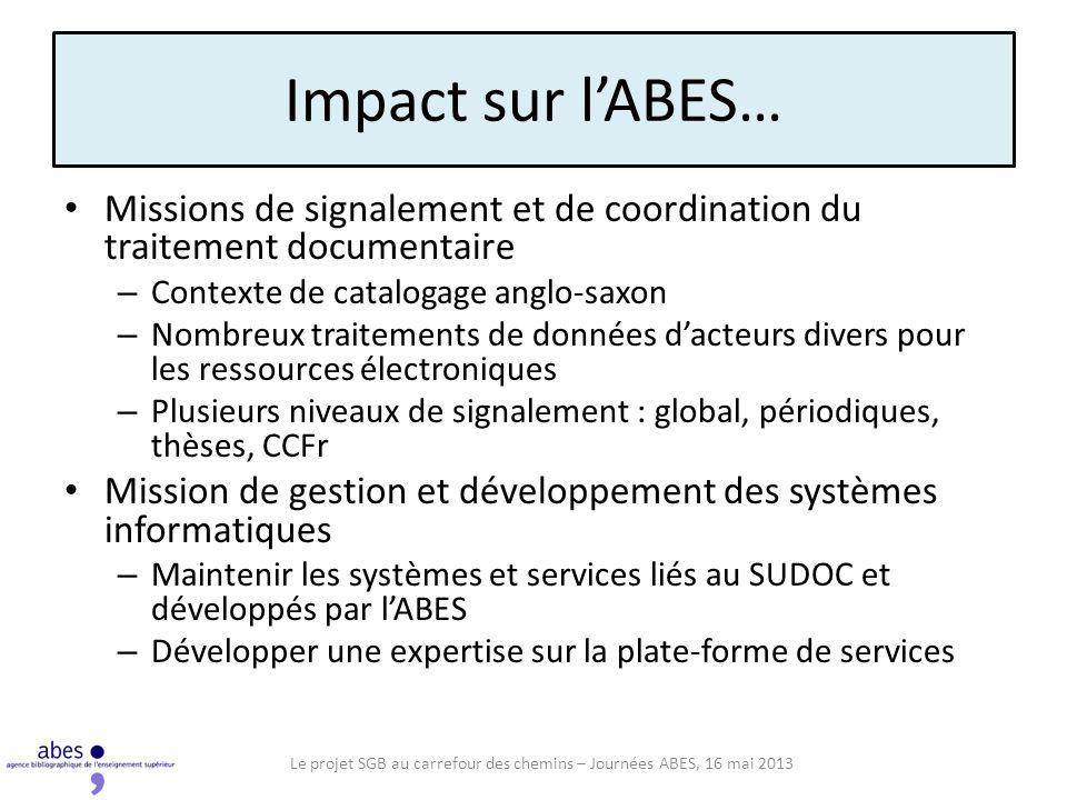 Impact sur lABES… Missions de signalement et de coordination du traitement documentaire – Contexte de catalogage anglo-saxon – Nombreux traitements de