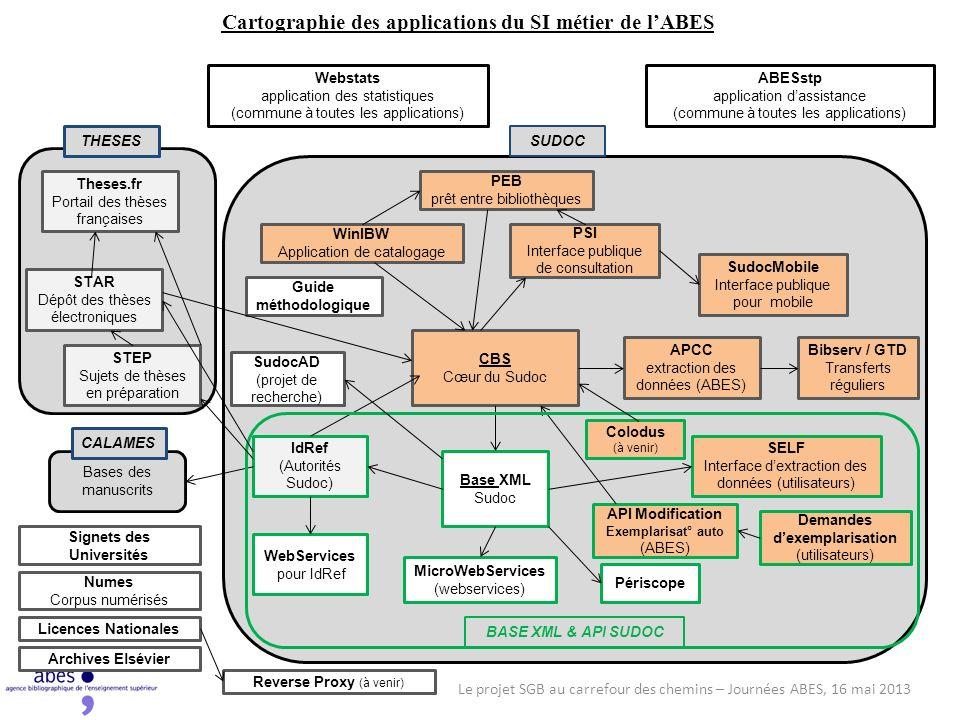 Theses.fr Portail des thèses françaises STEP Sujets de thèses en préparation Signets des Universités SudocMobile Interface publique pour mobile Guide