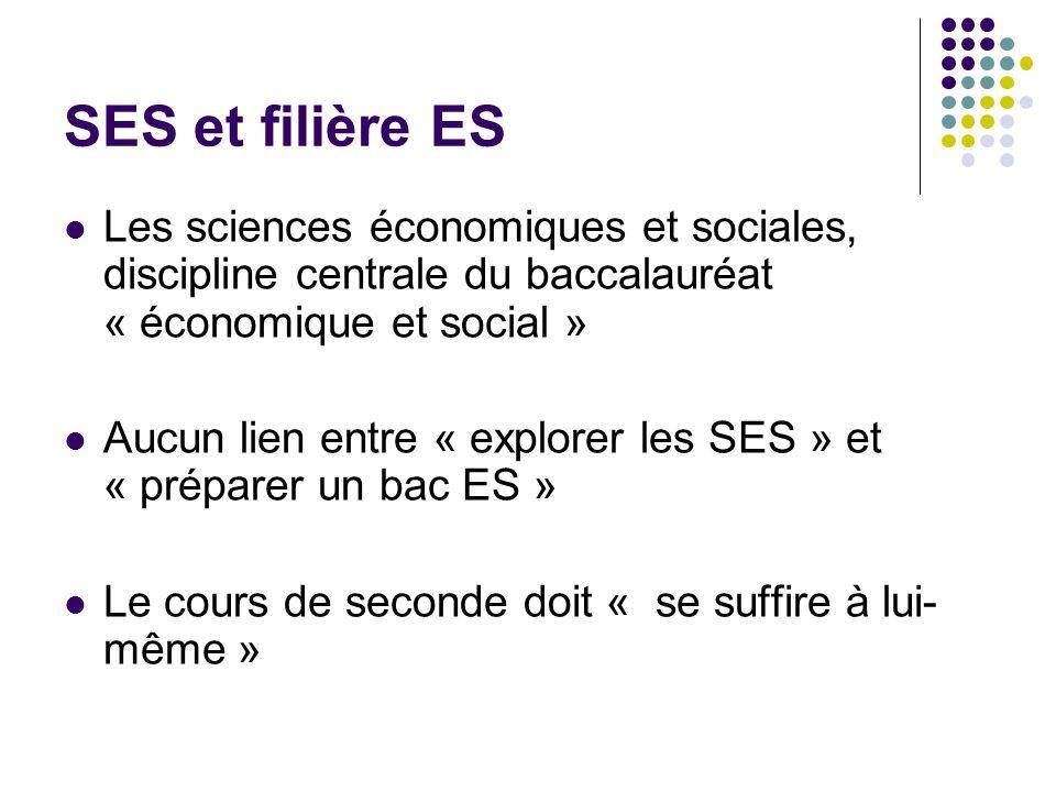 SES et filière ES Les sciences économiques et sociales, discipline centrale du baccalauréat « économique et social » Aucun lien entre « explorer les S