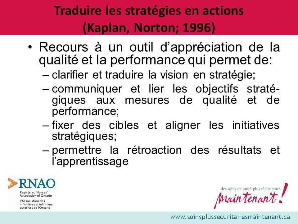 Traduire les stratégies en actions (Kaplan, Norton; 1996) Recours à un outil dappréciation de la qualité et la performance qui permet de: –clarifier e