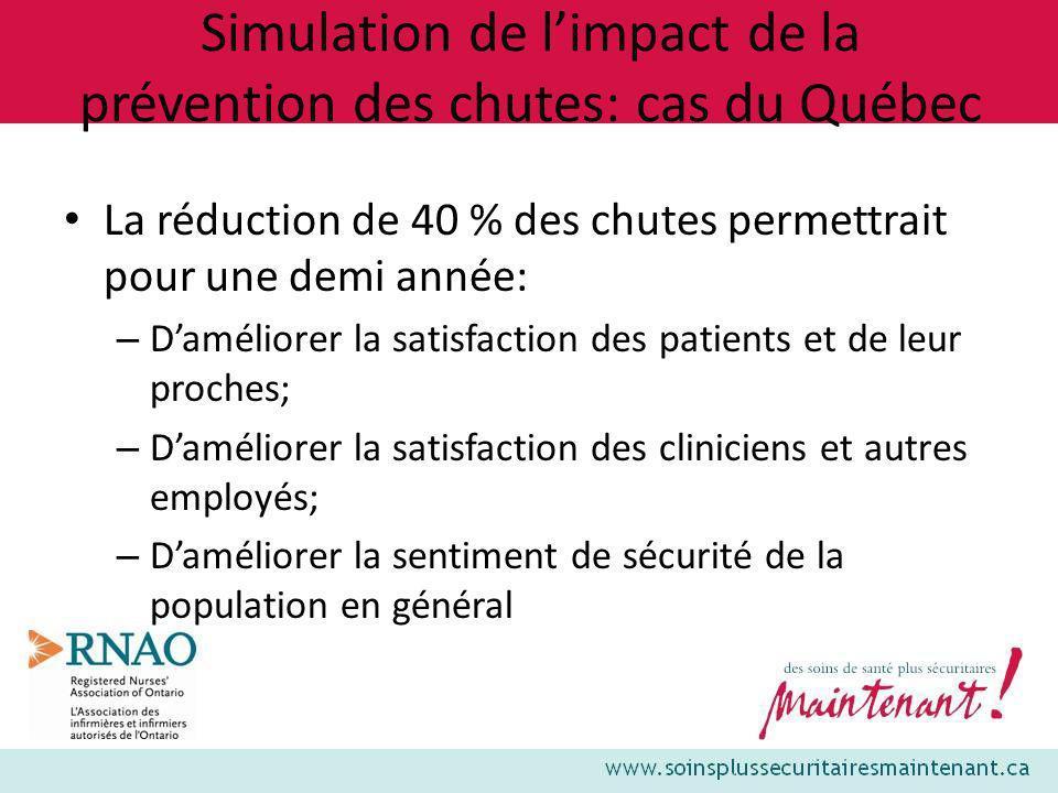 Simulation de limpact de la prévention des chutes: cas du Québec La réduction de 40 % des chutes permettrait pour une demi année: – Daméliorer la sati