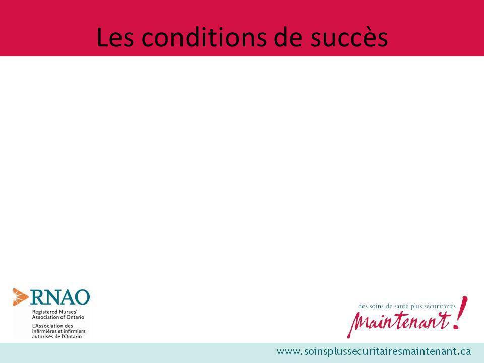 Les conditions de succès