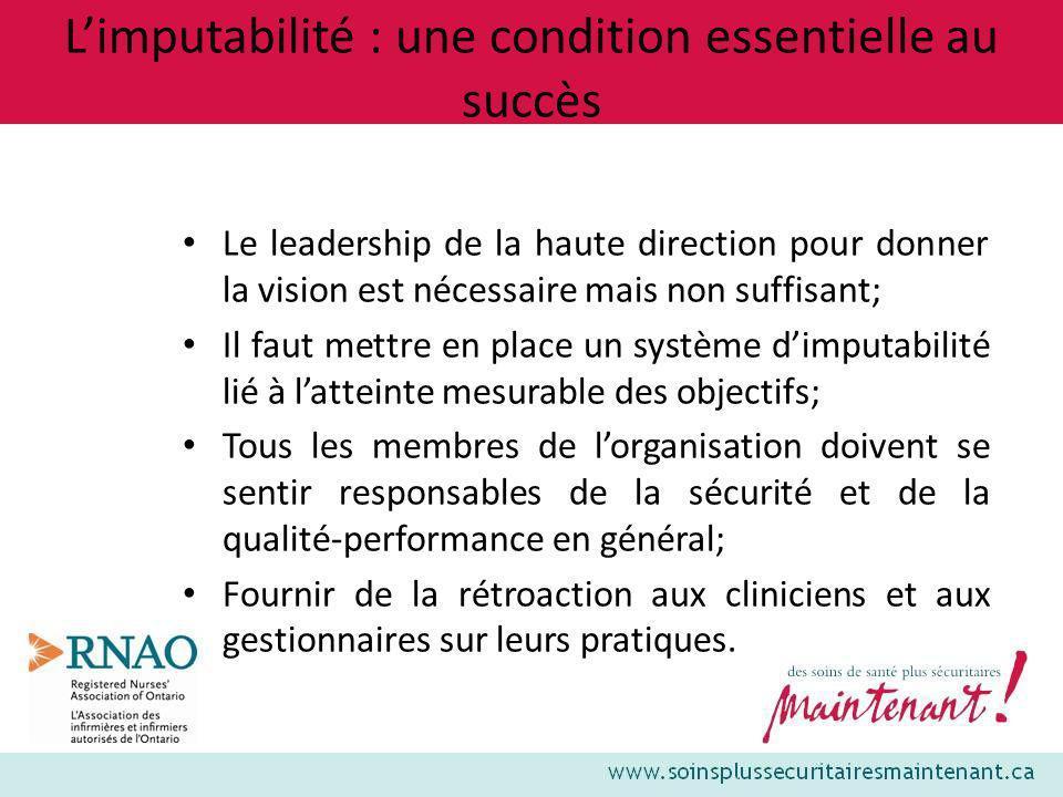 Limputabilité : une condition essentielle au succès Le leadership de la haute direction pour donner la vision est nécessaire mais non suffisant; Il fa