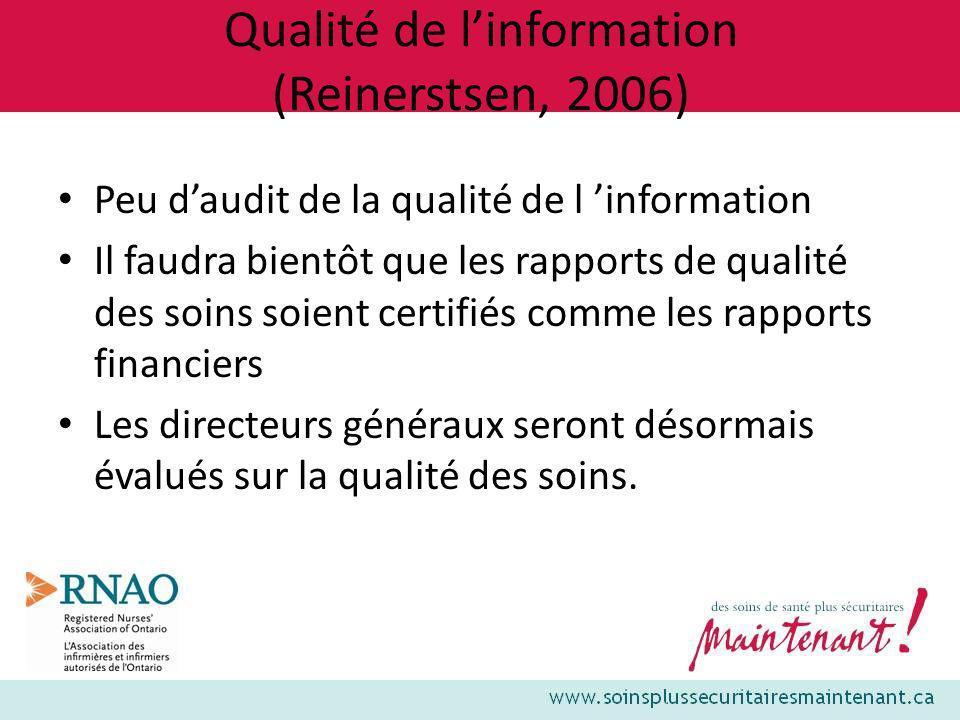 Qualité de linformation (Reinerstsen, 2006) Peu daudit de la qualité de l information Il faudra bientôt que les rapports de qualité des soins soient c