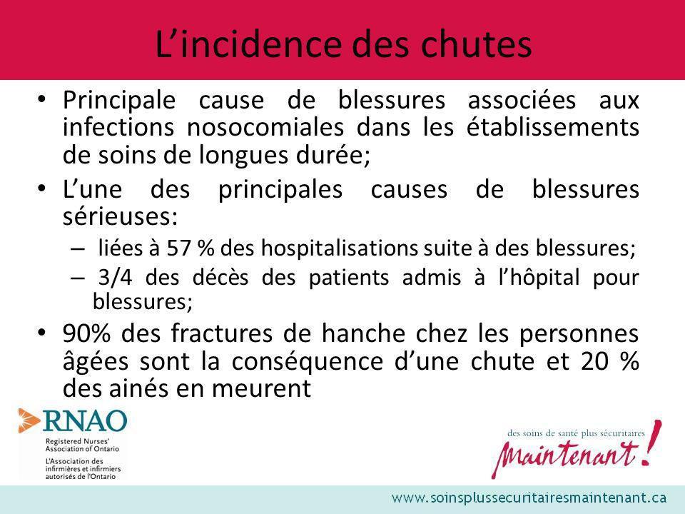 Lincidence des chutes Principale cause de blessures associées aux infections nosocomiales dans les établissements de soins de longues durée; Lune des
