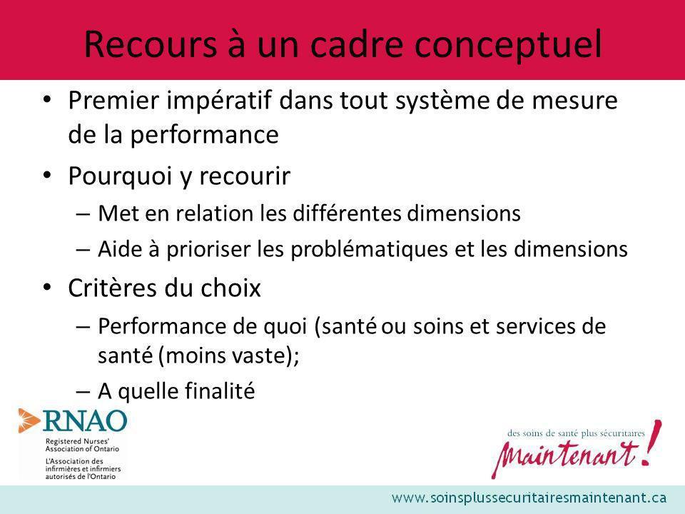 Recours à un cadre conceptuel Premier impératif dans tout système de mesure de la performance Pourquoi y recourir – Met en relation les différentes di