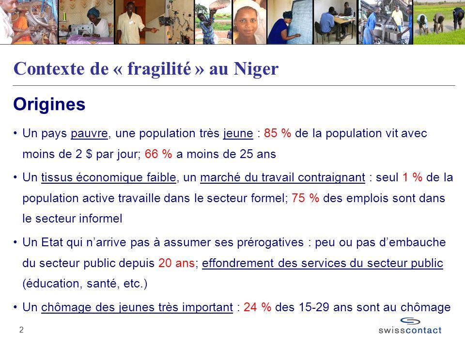 22 Contexte de « fragilité » au Niger Origines Un pays pauvre, une population très jeune : 85 % de la population vit avec moins de 2 $ par jour; 66 %