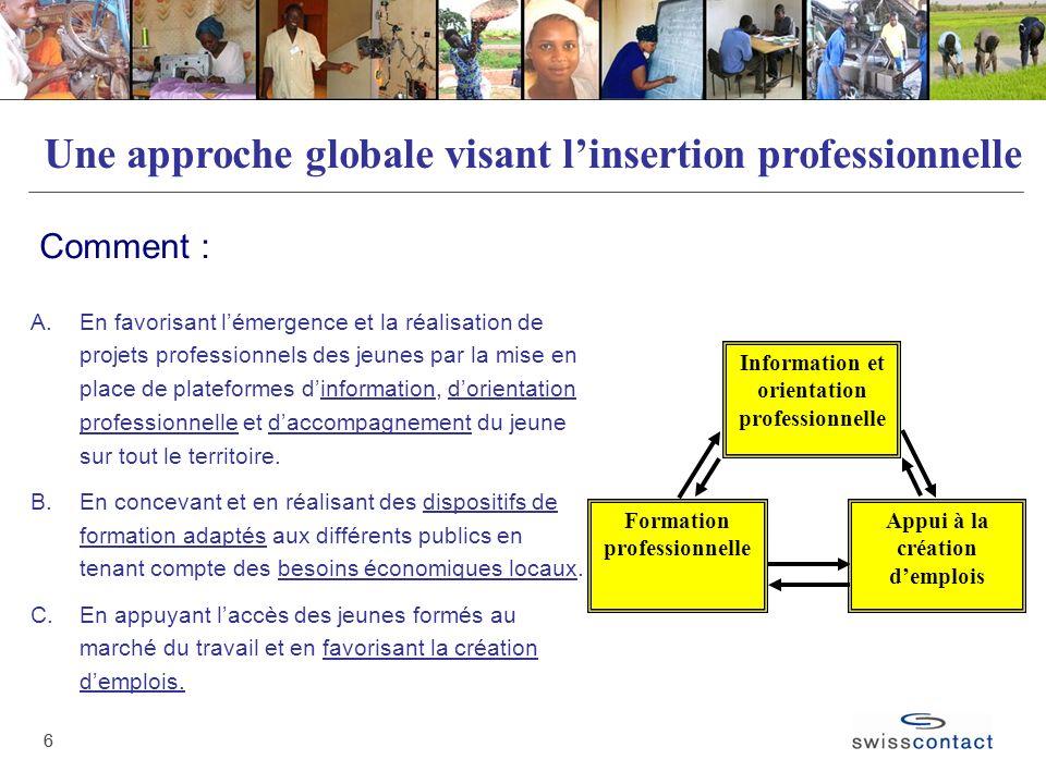 66 Une approche globale visant linsertion professionnelle Formation professionnelle Information et orientation professionnelle Appui à la création dem